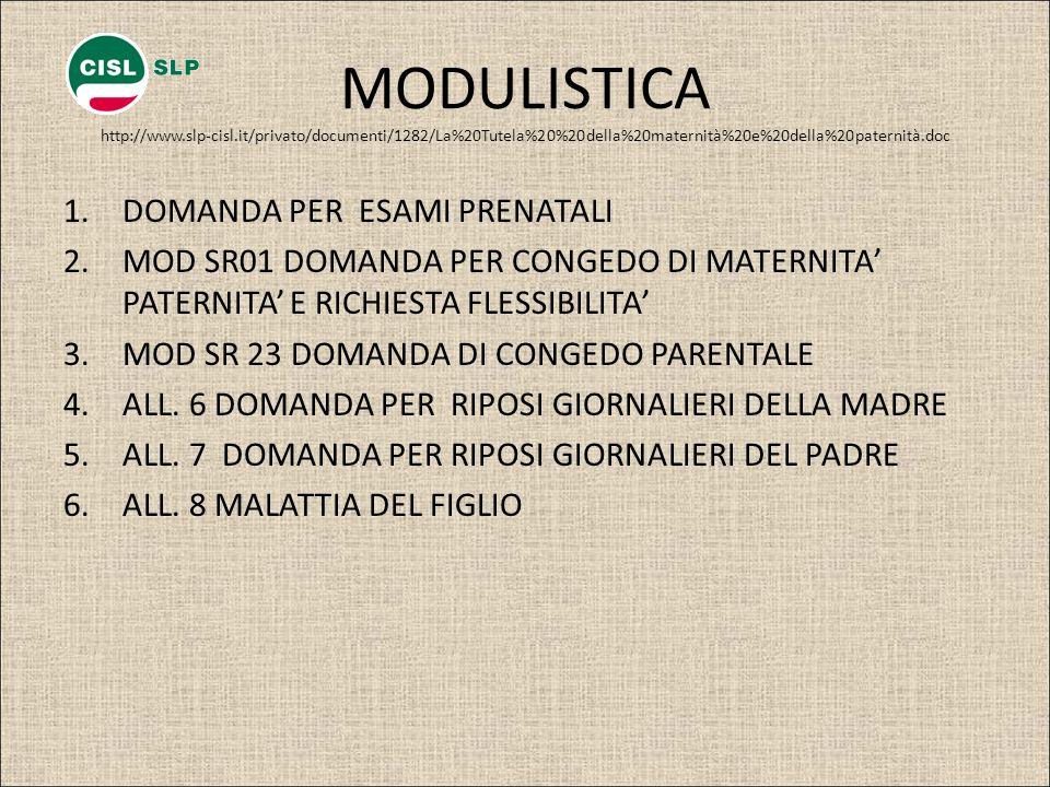 MODULISTICA http://www. slp-cisl