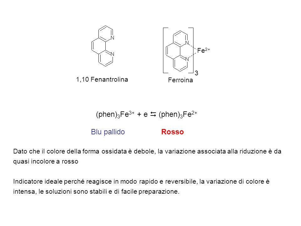 (phen)3Fe3+ + e  (phen)3Fe2+