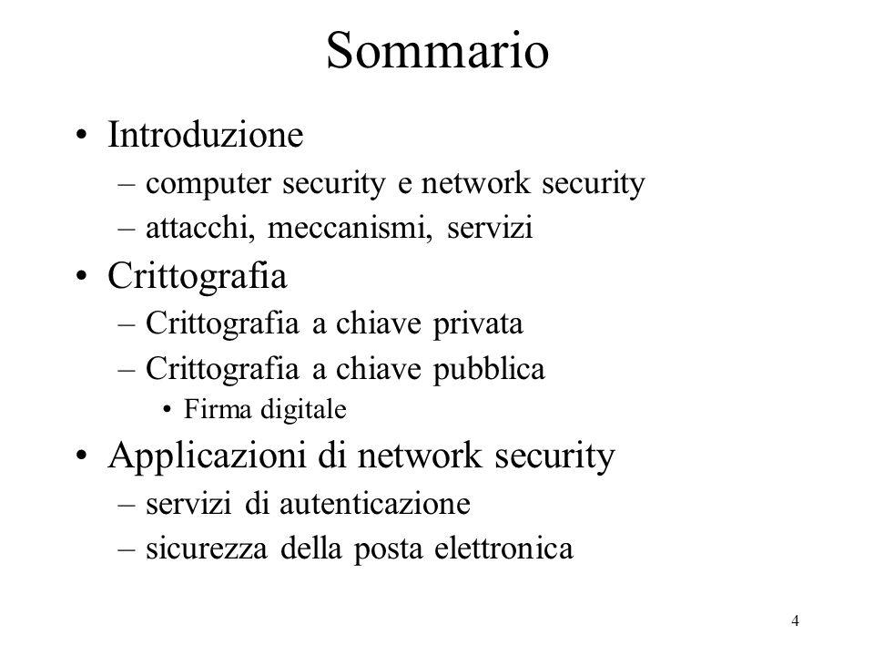Sommario Introduzione Crittografia Applicazioni di network security
