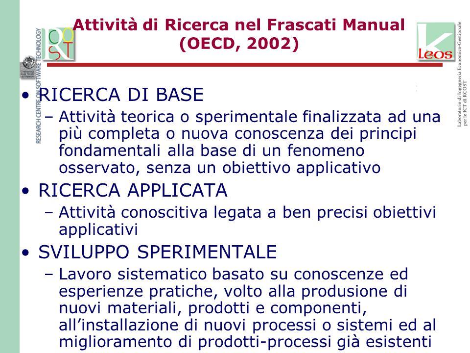 Attività di Ricerca nel Frascati Manual (OECD, 2002)