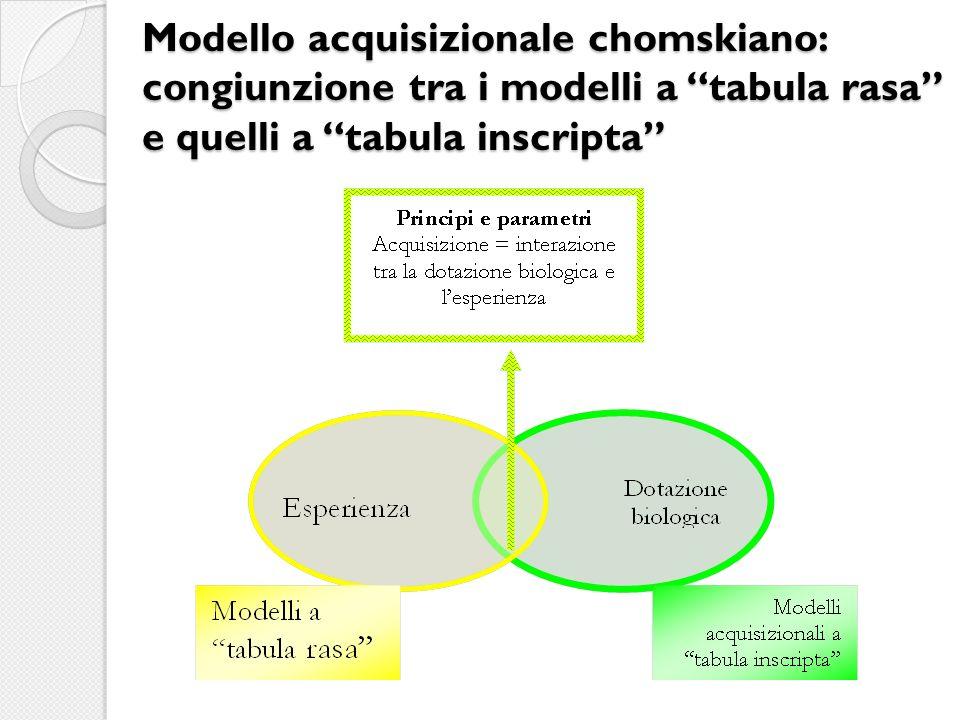 Modello acquisizionale chomskiano: congiunzione tra i modelli a tabula rasa e quelli a tabula inscripta