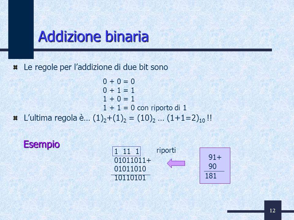 Addizione binaria Esempio Le regole per l'addizione di due bit sono