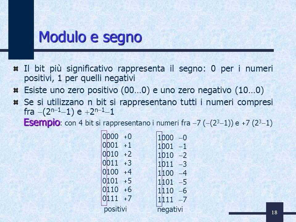 Modulo e segnoIl bit più significativo rappresenta il segno: 0 per i numeri positivi, 1 per quelli negativi.