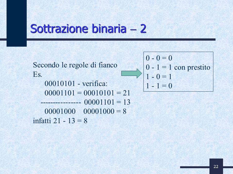 Sottrazione binaria  2 0 - 0 = 0 Secondo le regole di fianco