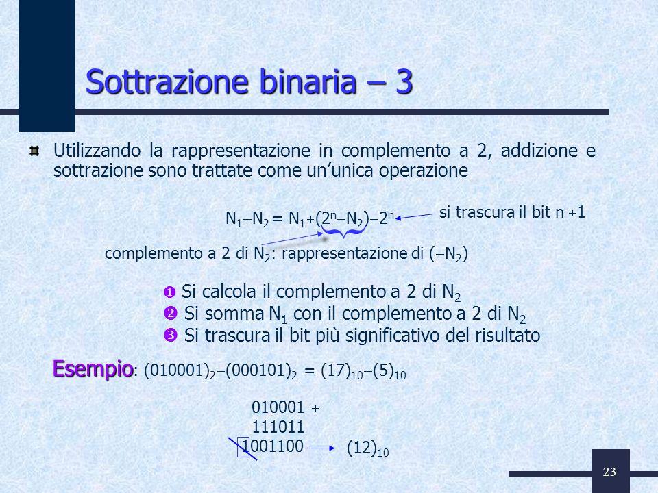 { Sottrazione binaria – 3 Esempio: (010001)2(000101)2 = (17)10(5)10