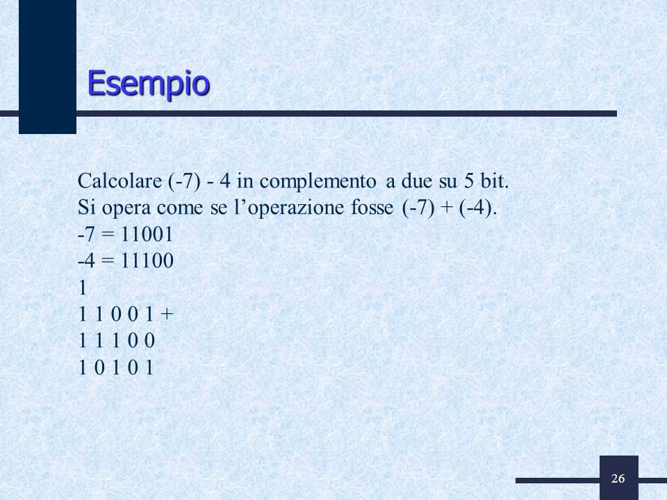 Esempio Calcolare (-7) - 4 in complemento a due su 5 bit.