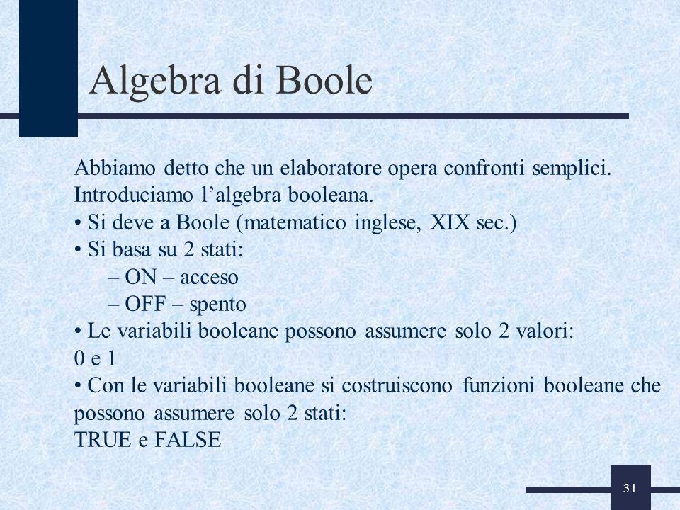 Algebra di Boole Abbiamo detto che un elaboratore opera confronti semplici. Introduciamo l'algebra booleana.