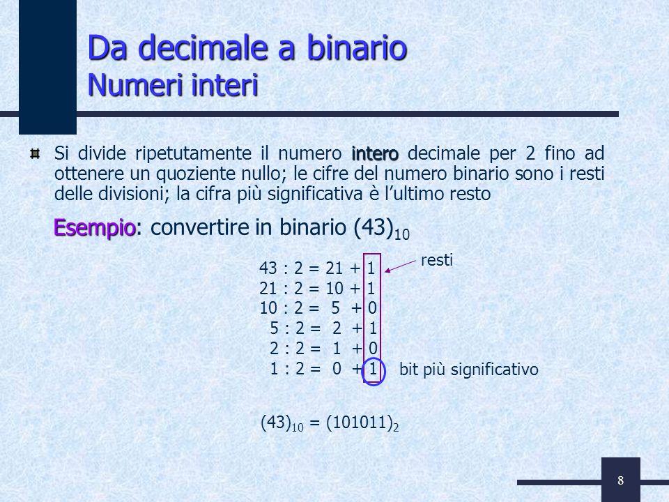 Da decimale a binario Numeri interi