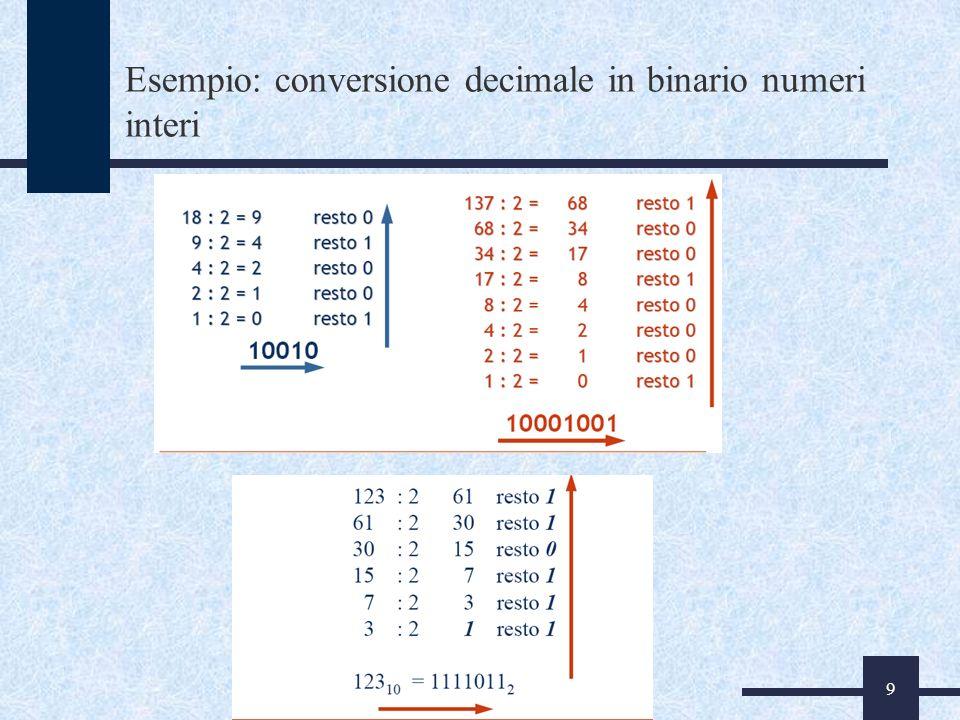 Esempio: conversione decimale in binario numeri interi
