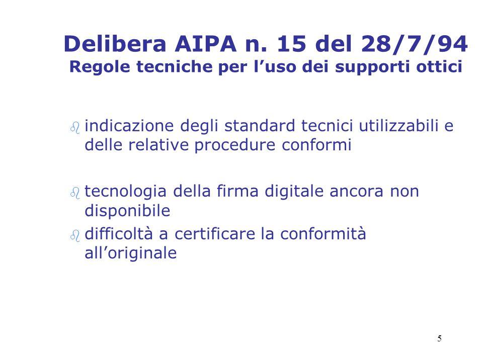 Delibera AIPA n. 15 del 28/7/94 Regole tecniche per l'uso dei supporti ottici