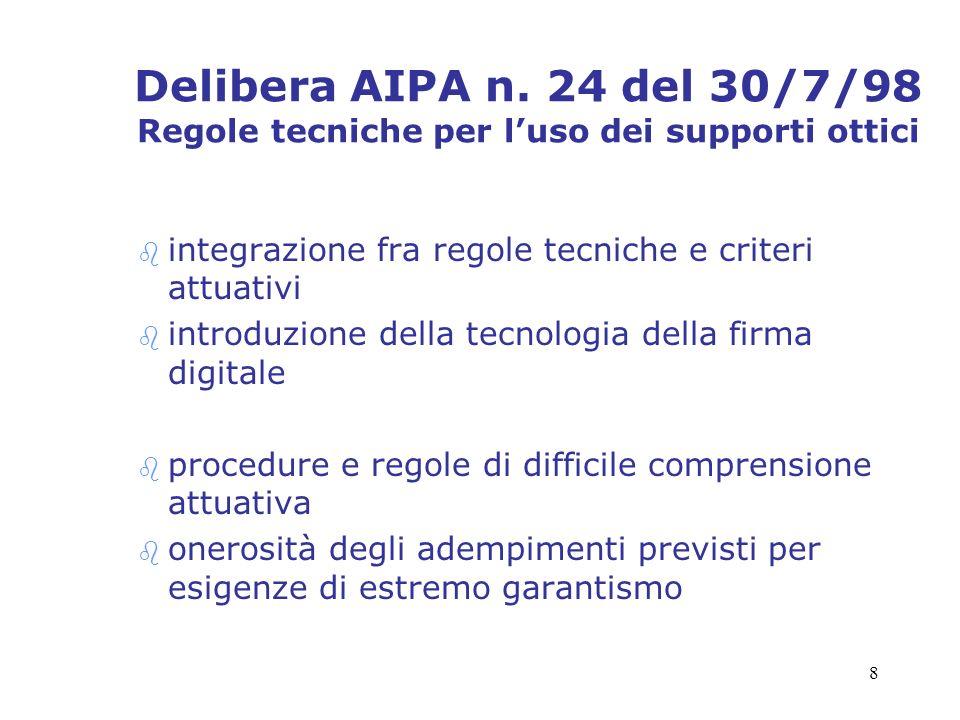 Delibera AIPA n. 24 del 30/7/98 Regole tecniche per l'uso dei supporti ottici