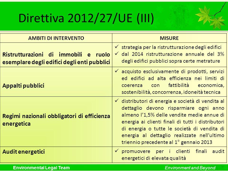 Direttiva 2012/27/UE (III) AMBITI DI INTERVENTO. MISURE. Ristrutturazioni di immobili e ruolo esemplare degli edifici degli enti pubblici.