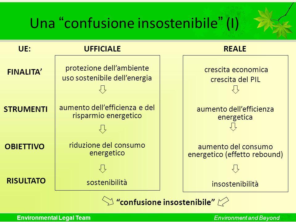 confusione insostenibile