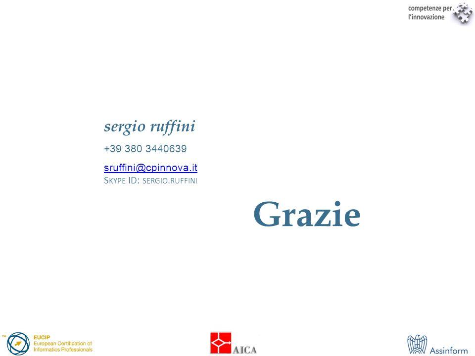 Grazie sergio ruffini +39 380 3440639 sruffini@cpinnova.it