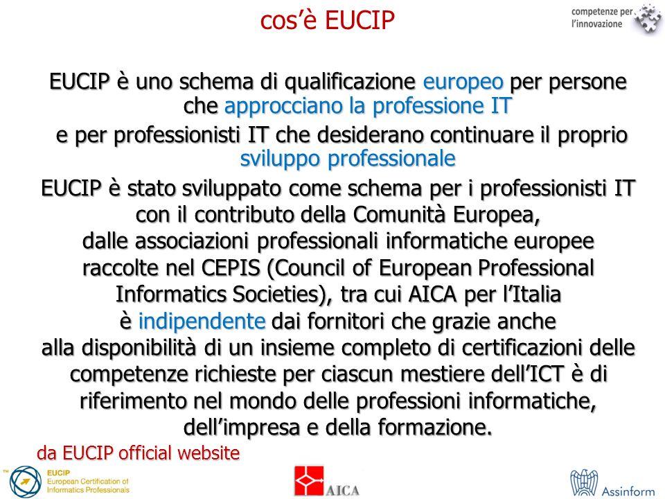 cos'è EUCIP EUCIP è uno schema di qualificazione europeo per persone che approcciano la professione IT.