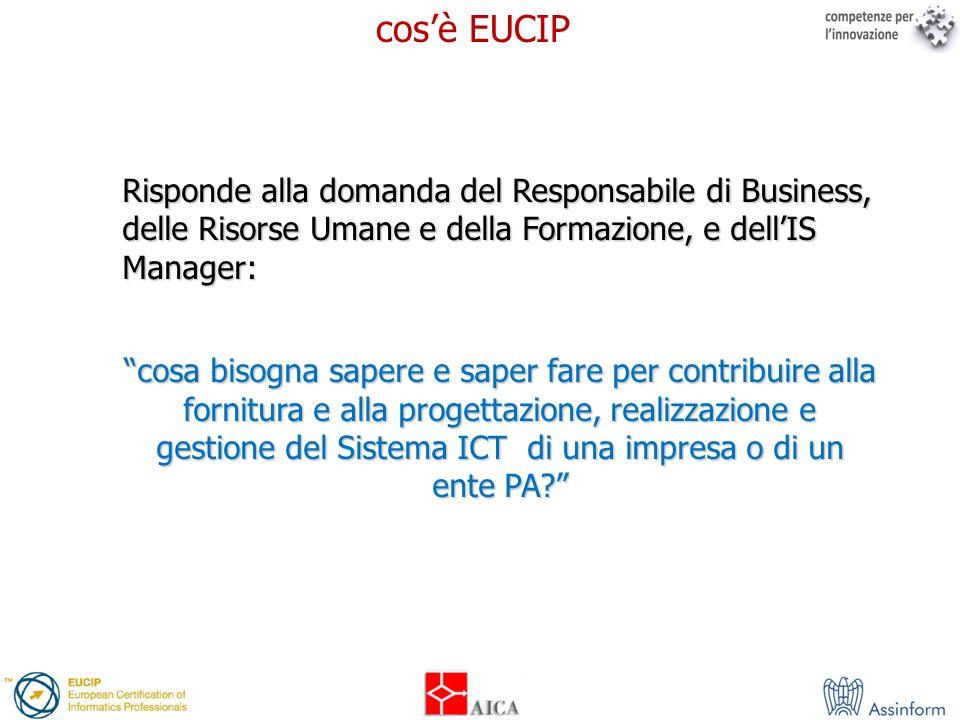 cos'è EUCIP Risponde alla domanda del Responsabile di Business, delle Risorse Umane e della Formazione, e dell'IS Manager: