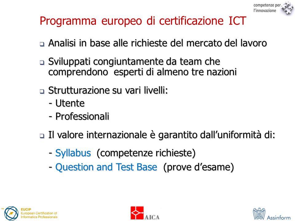 Programma europeo di certificazione ICT