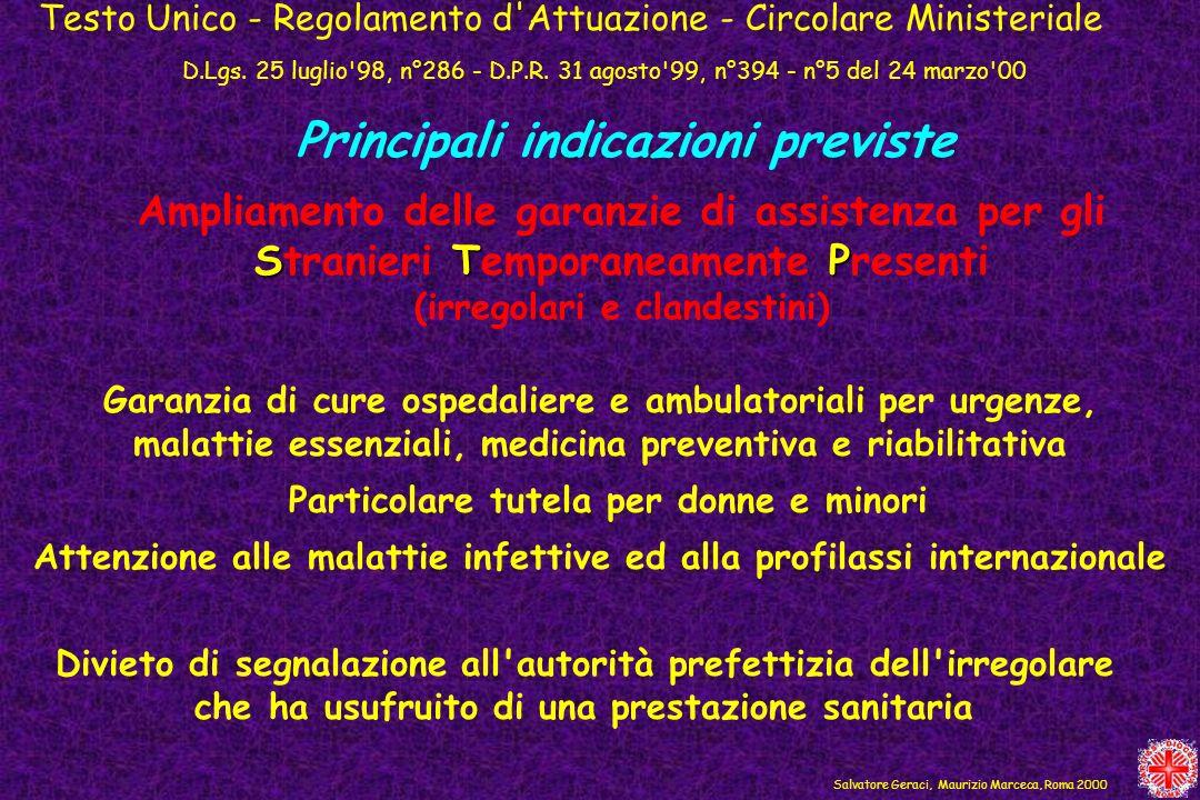 Testo Unico - Regolamento d Attuazione - Circolare Ministeriale
