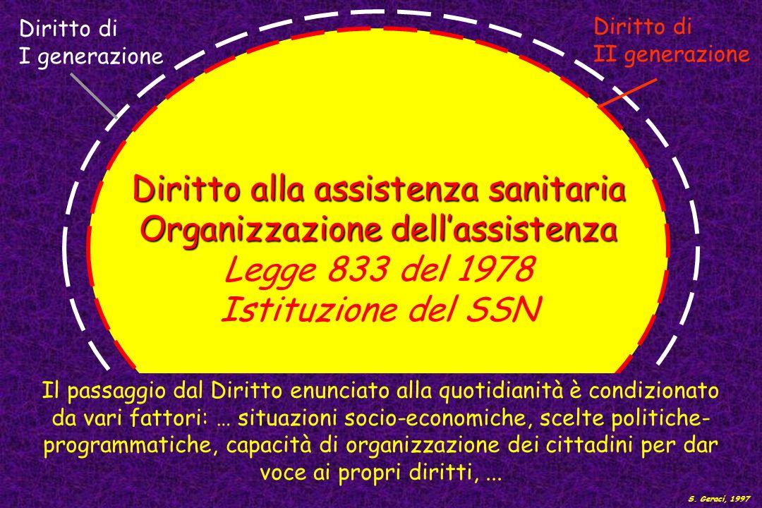 Diritto alla tutela della salute Costituzione Italiana