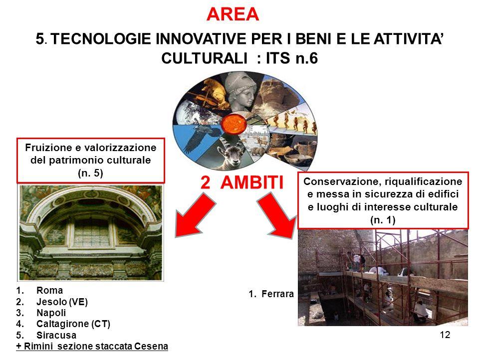 AREA5. TECNOLOGIE INNOVATIVE PER I BENI E LE ATTIVITA' CULTURALI : ITS n.6. Fruizione e valorizzazione del patrimonio culturale.