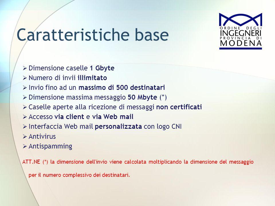 Caratteristiche base Dimensione caselle 1 Gbyte