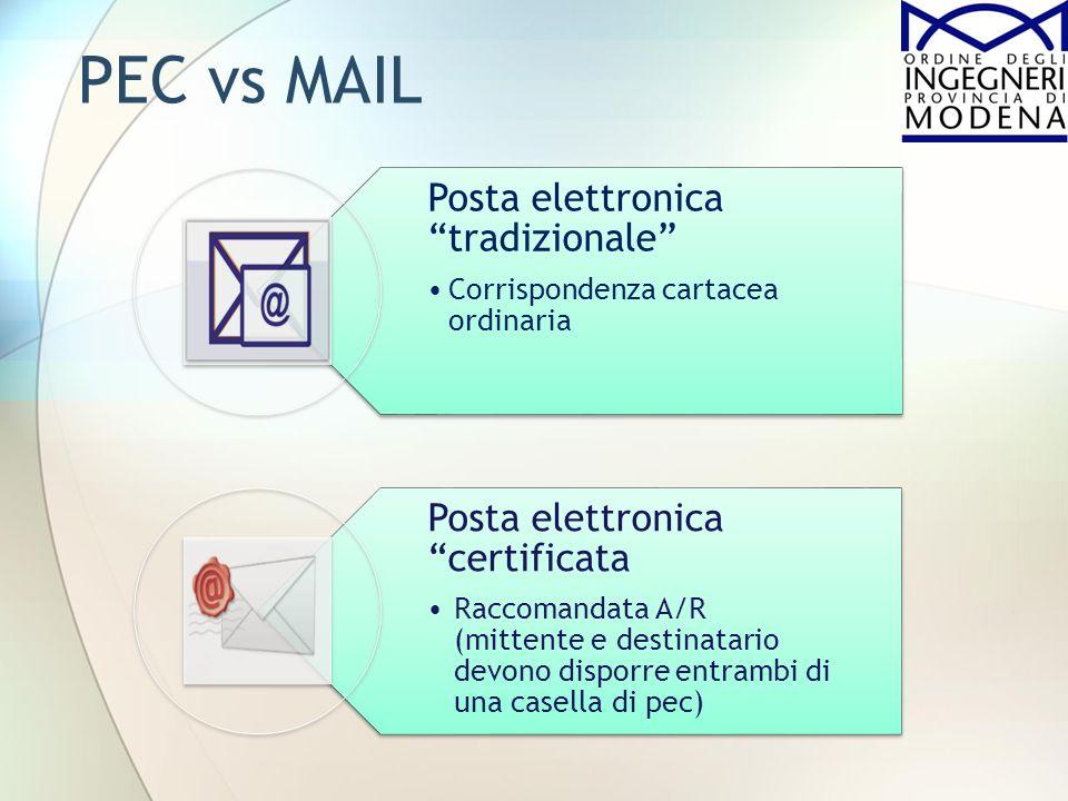 PEC vs MAIL Posta elettronica tradizionale