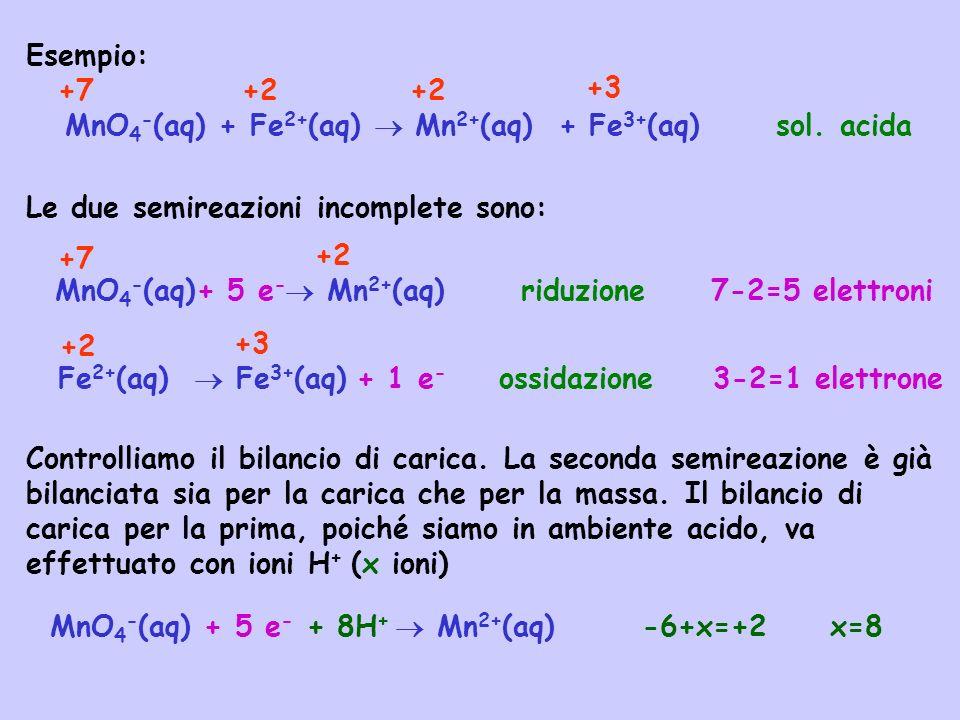 MnO4-(aq) + Fe2+(aq)  Mn2+(aq) + Fe3+(aq) sol. acida