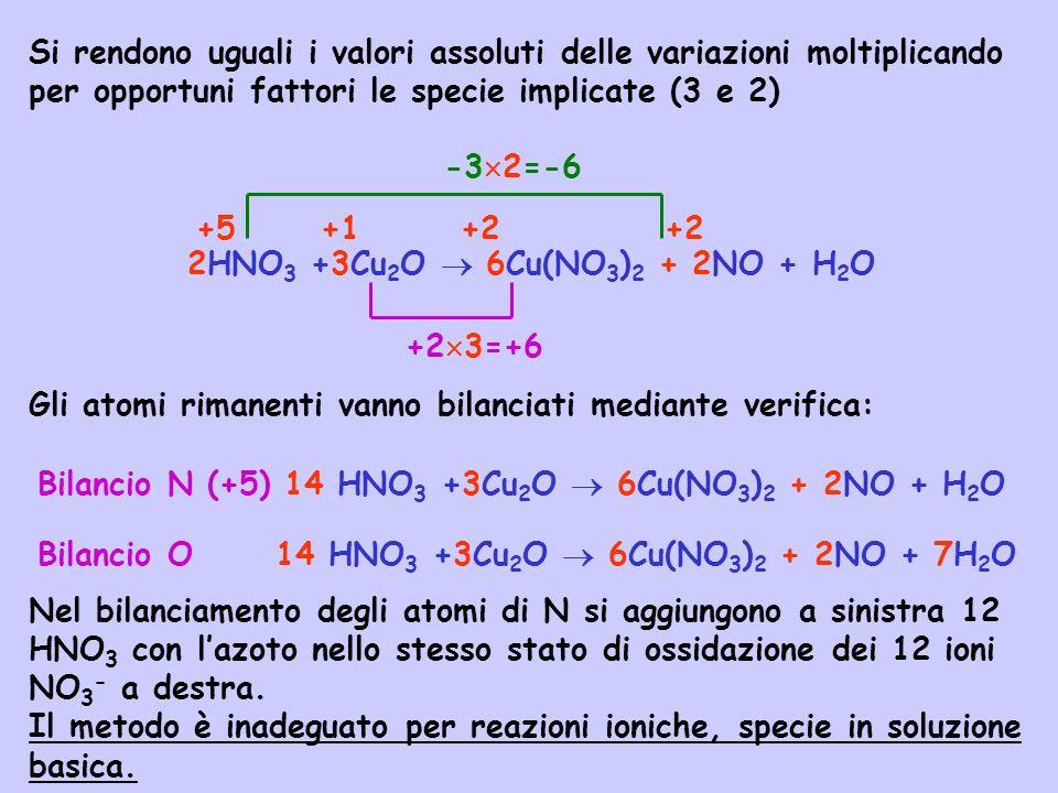 Si rendono uguali i valori assoluti delle variazioni moltiplicando per opportuni fattori le specie implicate (3 e 2)