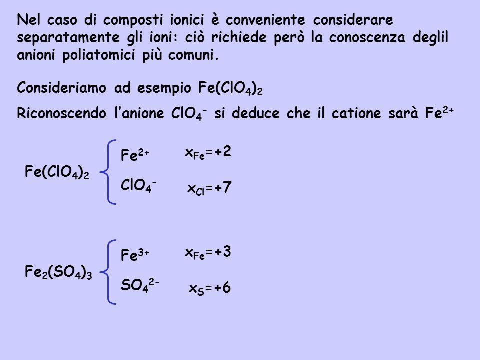 Nel caso di composti ionici è conveniente considerare separatamente gli ioni: ciò richiede però la conoscenza deglil anioni poliatomici più comuni.
