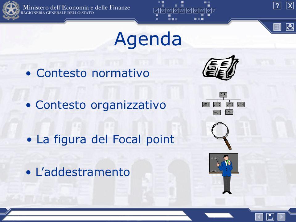 Agenda Contesto normativo Contesto organizzativo