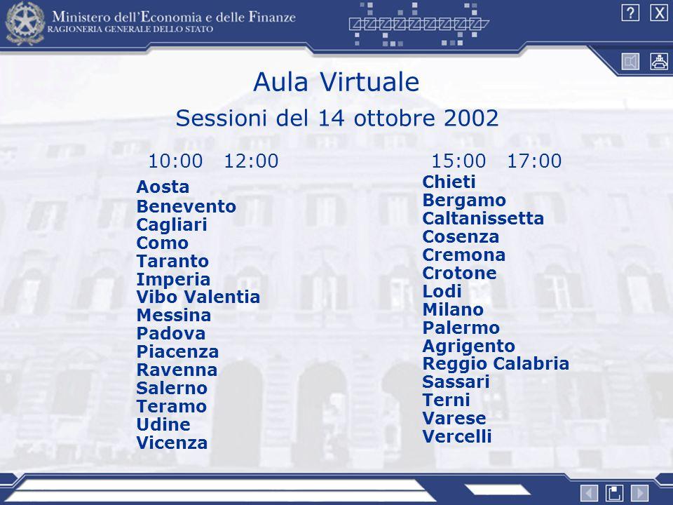 Aula Virtuale Sessioni del 14 ottobre 2002 10:00 12:00 15:00 17:00