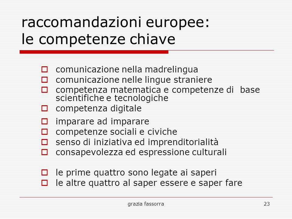 raccomandazioni europee: le competenze chiave