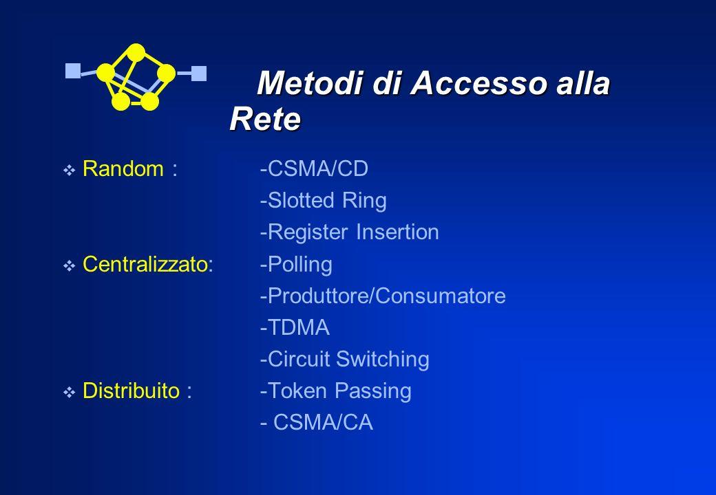 Metodi di Accesso alla Rete