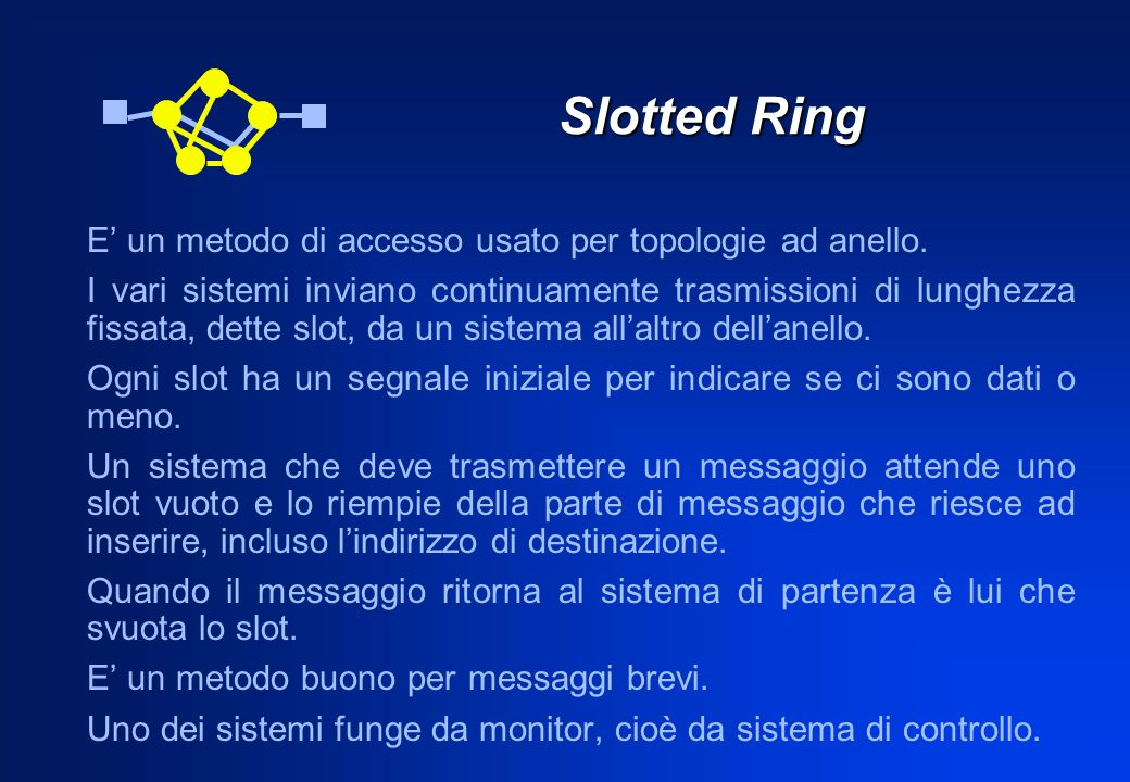 Slotted Ring E' un metodo di accesso usato per topologie ad anello.