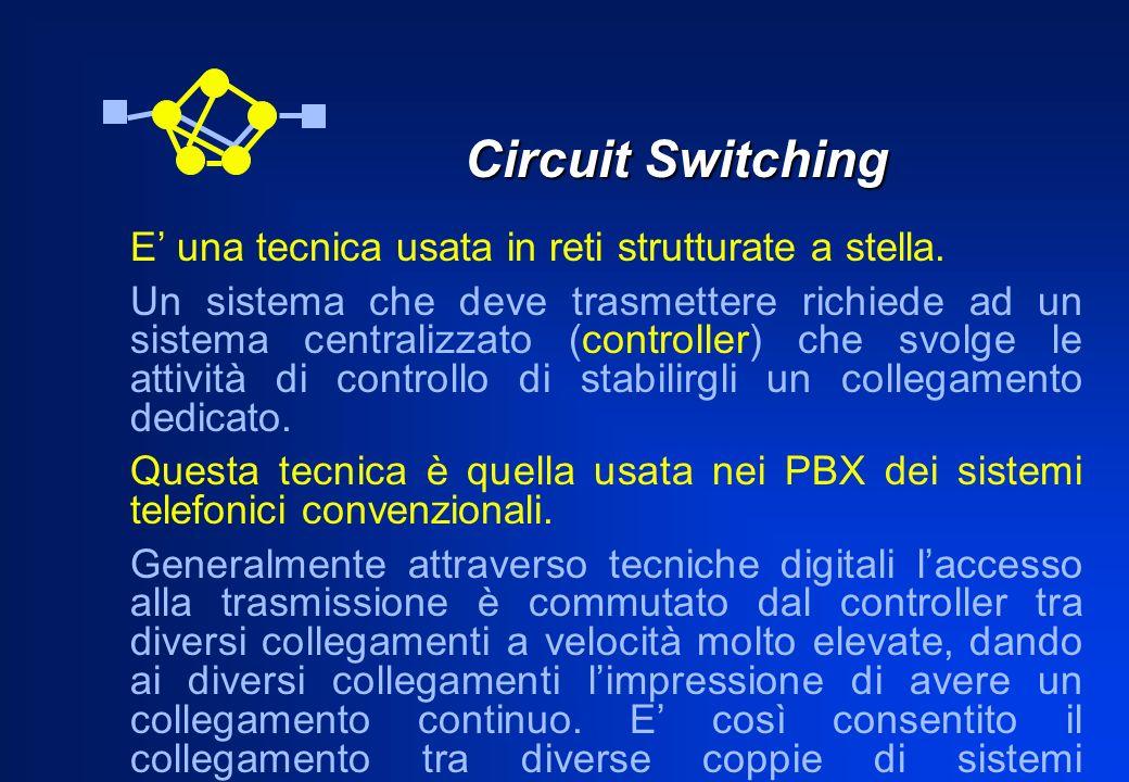 Circuit Switching E' una tecnica usata in reti strutturate a stella.