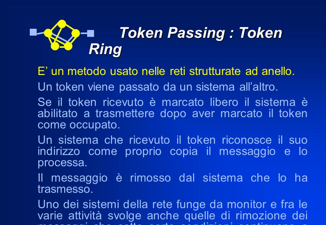 Token Passing : Token Ring