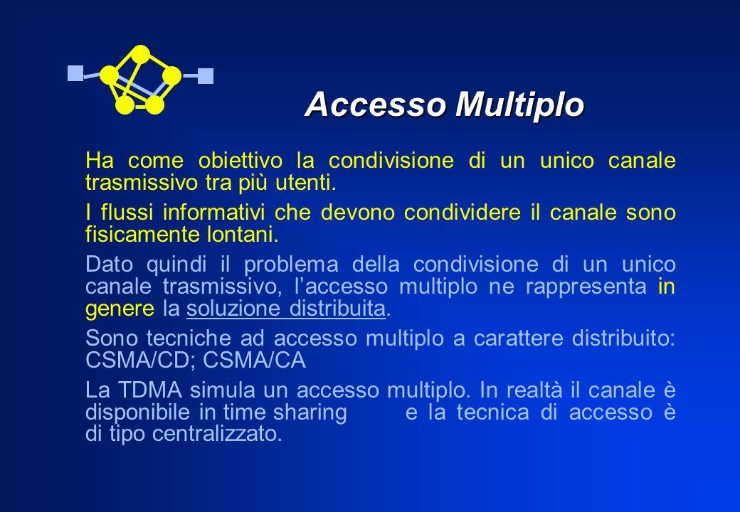 Accesso Multiplo Ha come obiettivo la condivisione di un unico canale trasmissivo tra più utenti.