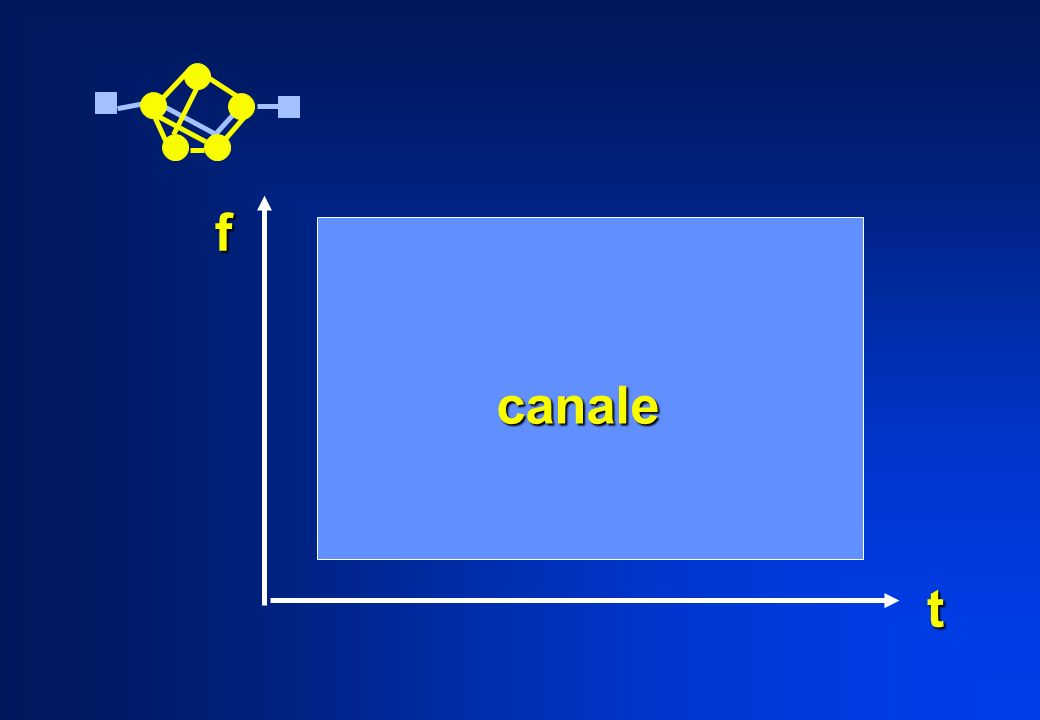 f canale t