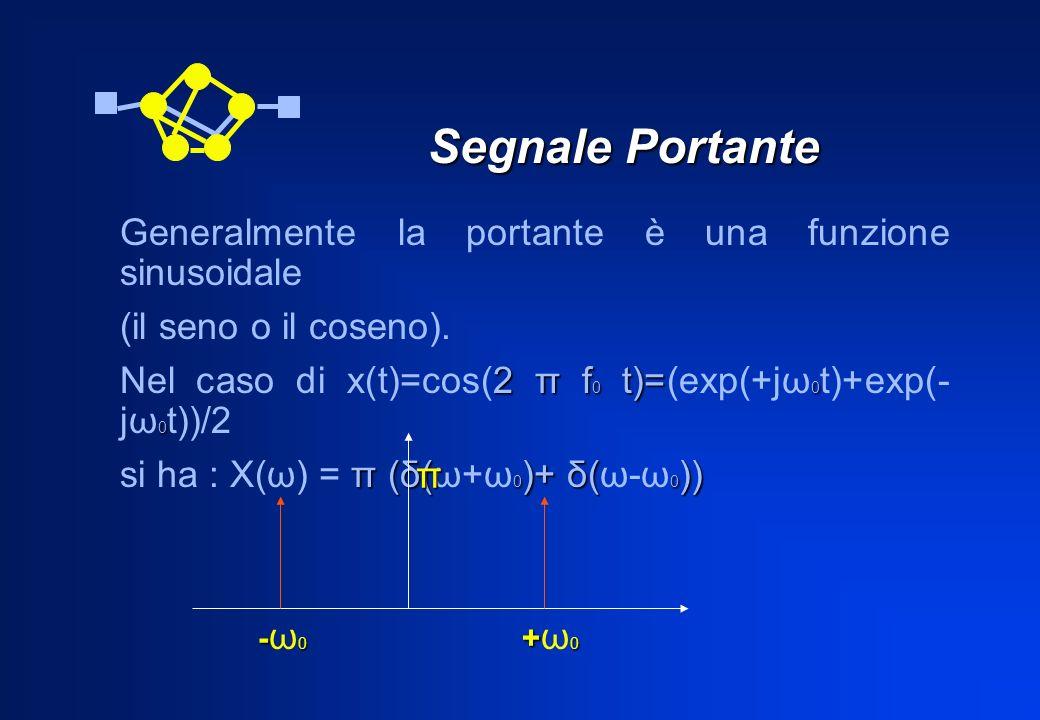 Segnale Portante Generalmente la portante è una funzione sinusoidale