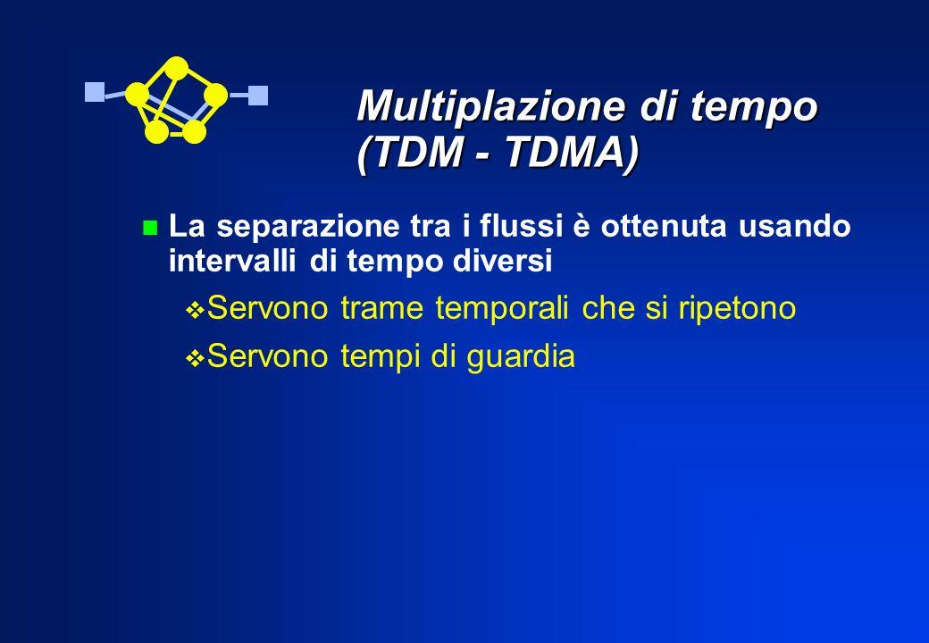 Multiplazione di tempo (TDM - TDMA)