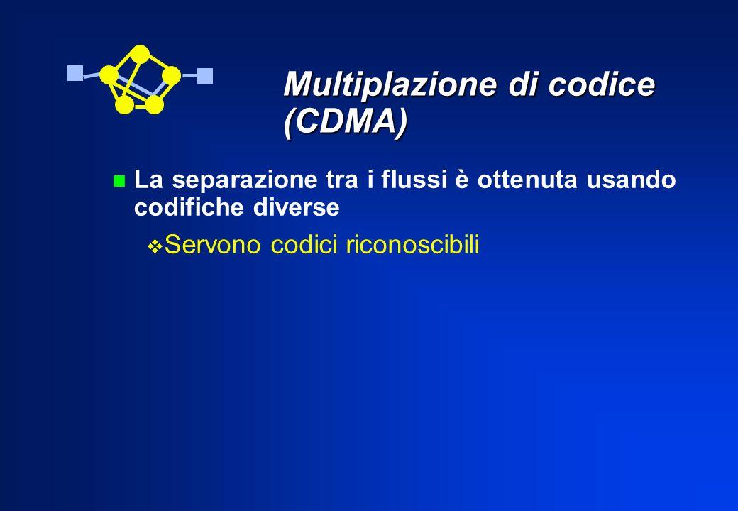 Multiplazione di codice (CDMA)