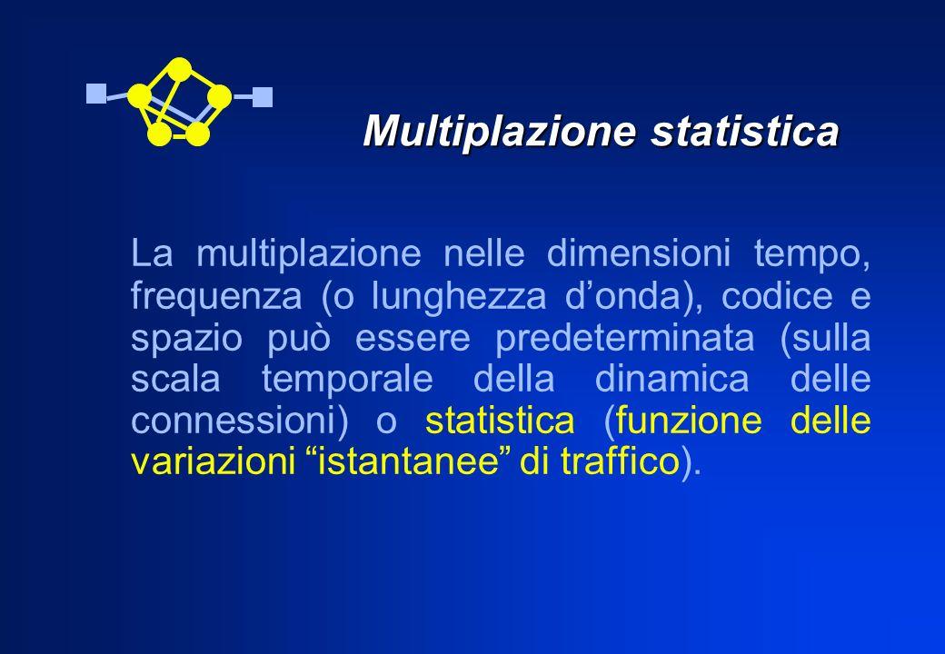 Multiplazione statistica