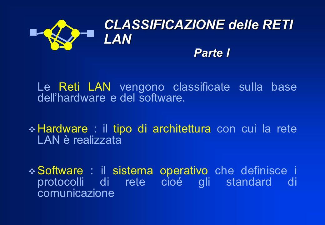 CLASSIFICAZIONE delle RETI LAN Parte I