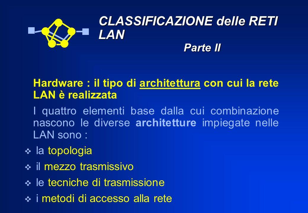 CLASSIFICAZIONE delle RETI LAN Parte II