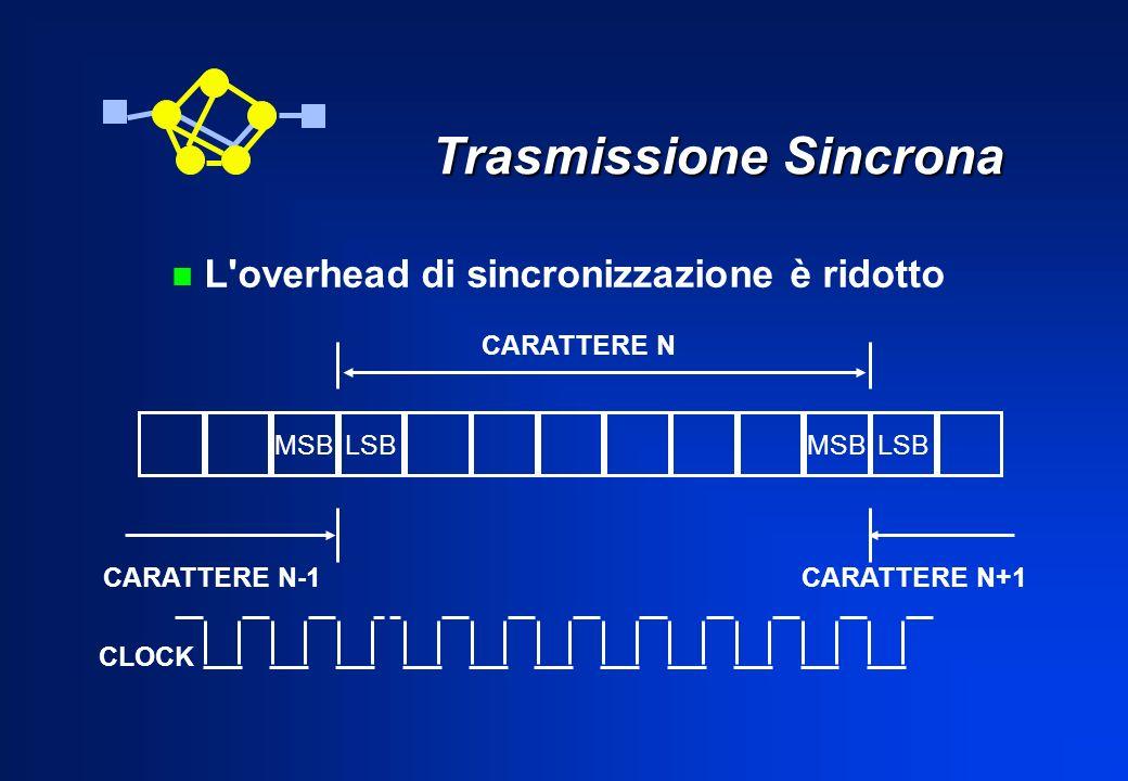 Trasmissione Sincrona