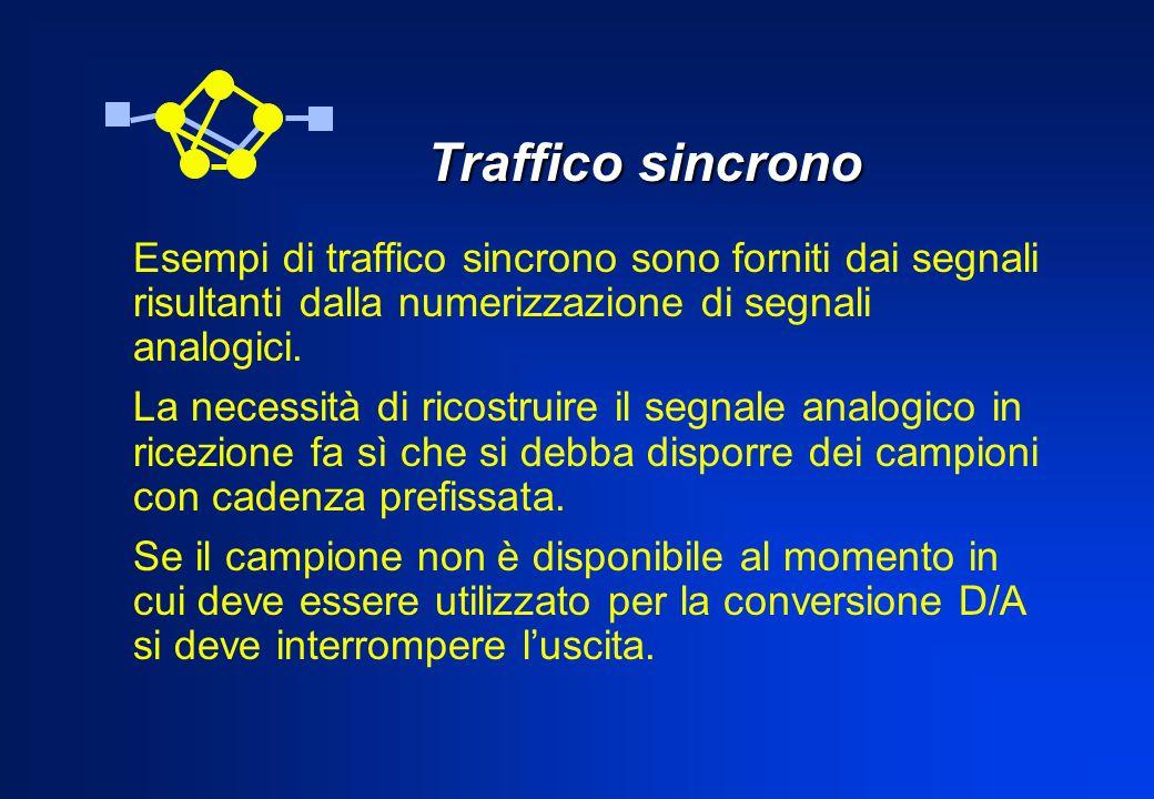 Traffico sincrono Esempi di traffico sincrono sono forniti dai segnali risultanti dalla numerizzazione di segnali analogici.