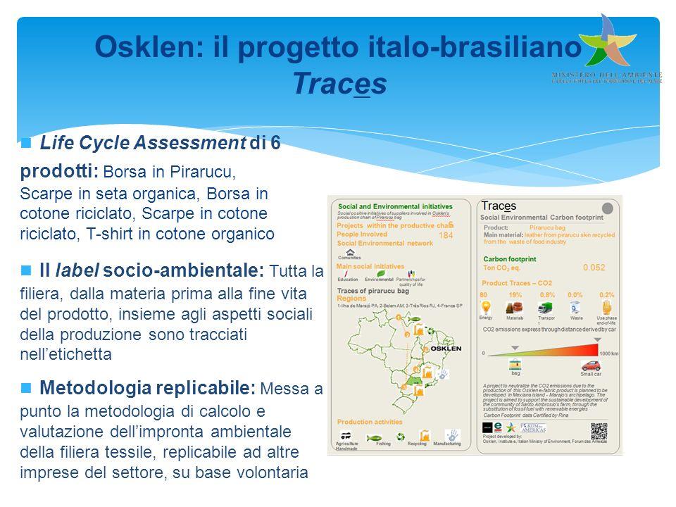 Osklen: il progetto italo-brasiliano