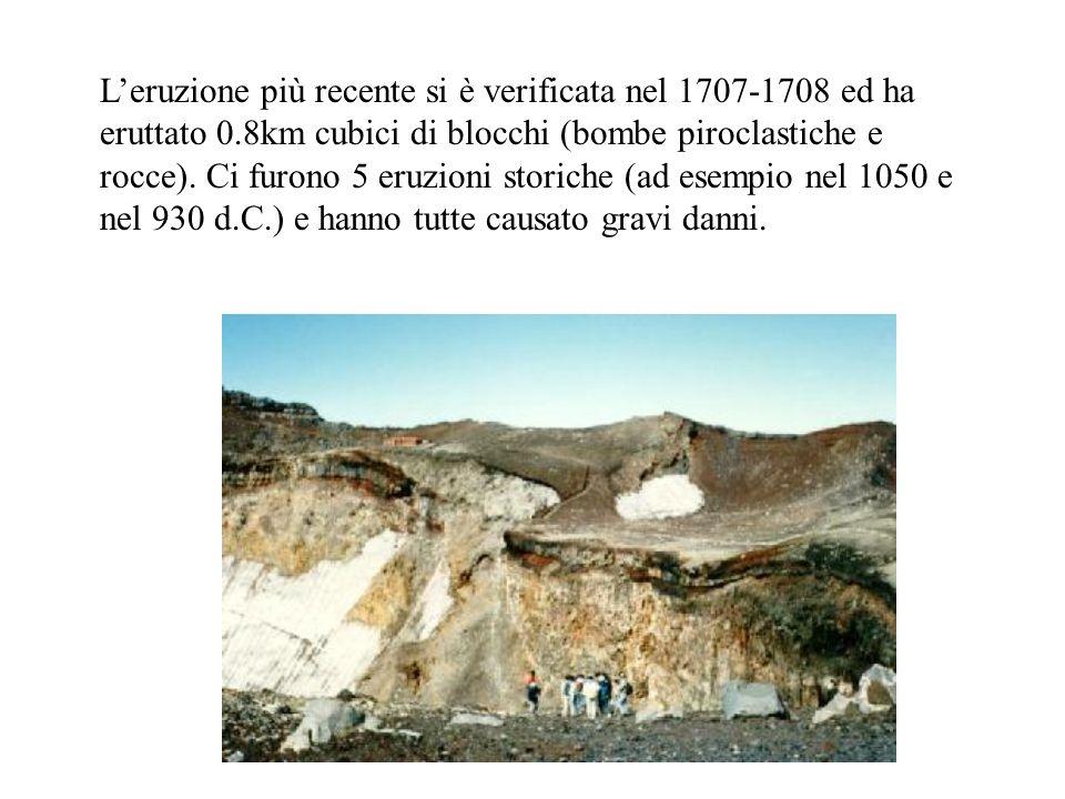 L'eruzione più recente si è verificata nel 1707-1708 ed ha eruttato 0