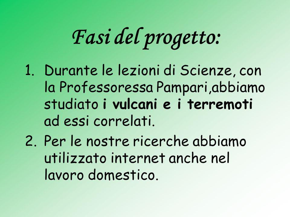 Fasi del progetto:Durante le lezioni di Scienze, con la Professoressa Pampari,abbiamo studiato i vulcani e i terremoti ad essi correlati.