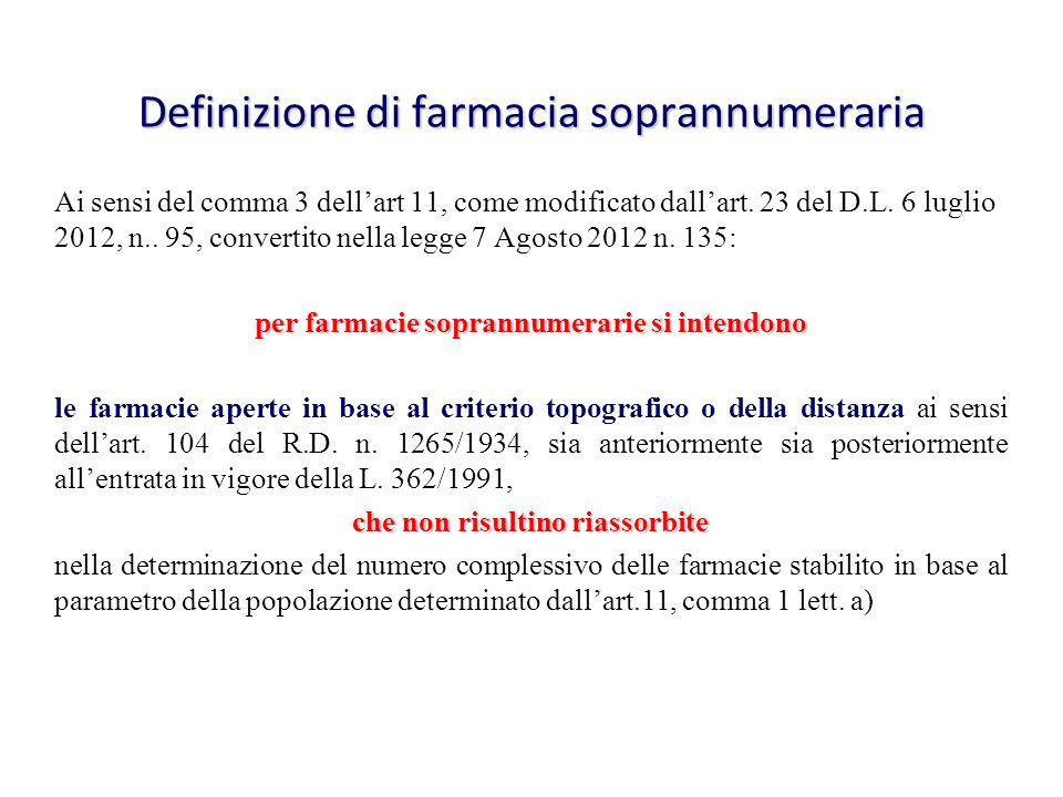Definizione di farmacia soprannumeraria